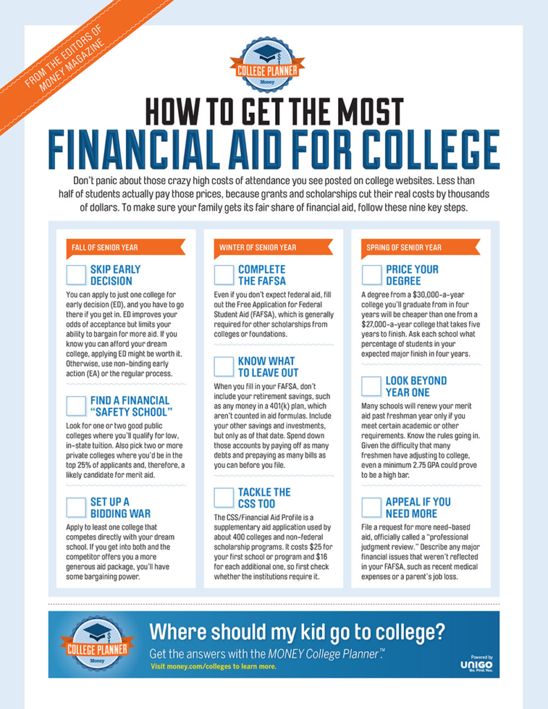 financial assistance college essay A good financial aid request letter can make or break a request for financial aid some student financial aid sources have online applications, but some require an application be sent through the mail.