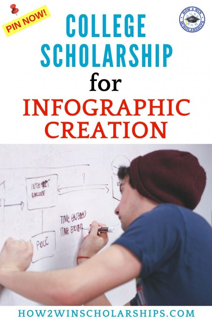 College Scholarship for Infographic Creation - FormSwift