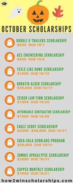 October College Scholarships - Do NOT be scared to apply!