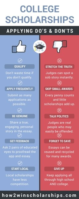 The essay is the heart of the scholarship application. Learn how to write an outstanding essay from the #ScholarshipMom!