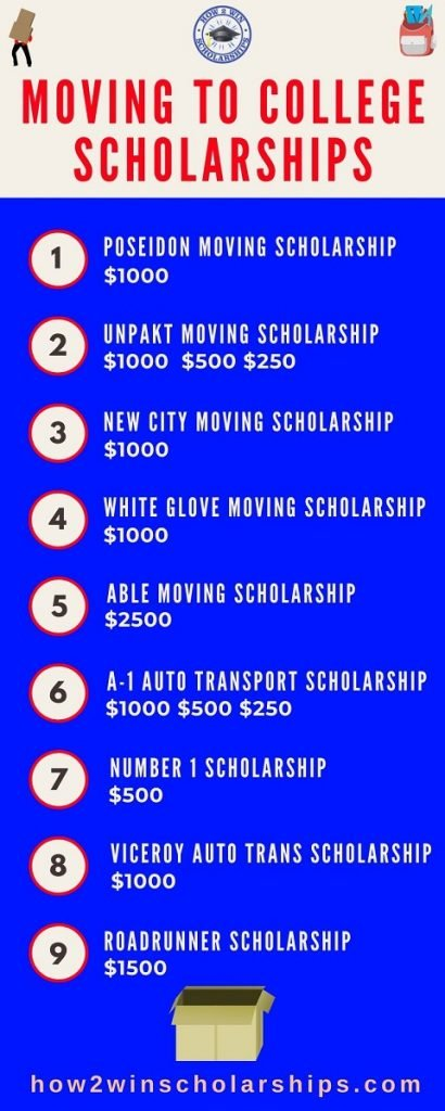 Moving to College Scholarships for Students